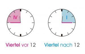 Viertel vor und Viertel nach - limba germana