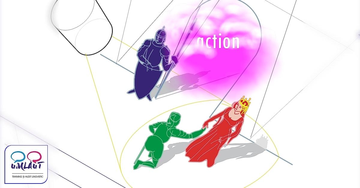 Scena propozitiei si rolurile substantivelor in raport cu actiunea.